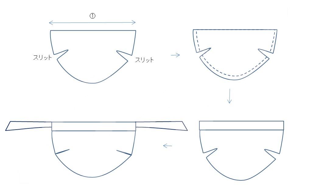 キャップ 作り方 バンダナ バンダナキャップの簡単な手作り方法や作り方・DIY・レシピ